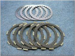 Disk, clutch friction + plate (5/4 pcs)  ( CG, ATV 250 )