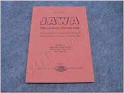 Operation guide ( Jawa 350,500 4T )